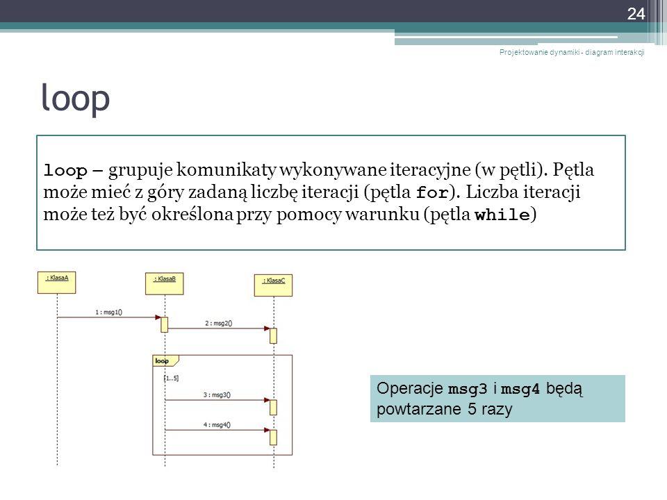 loop Projektowanie dynamiki - diagram interakcji 24 loop – grupuje komunikaty wykonywane iteracyjne (w pętli). Pętla może mieć z góry zadaną liczbę it