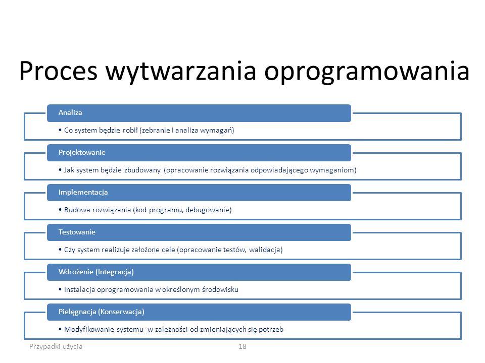 Proces wytwarzania oprogramowania Przypadki użycia18 Co system będzie robił (zebranie i analiza wymagań) Analiza Jak system będzie zbudowany (opracowa