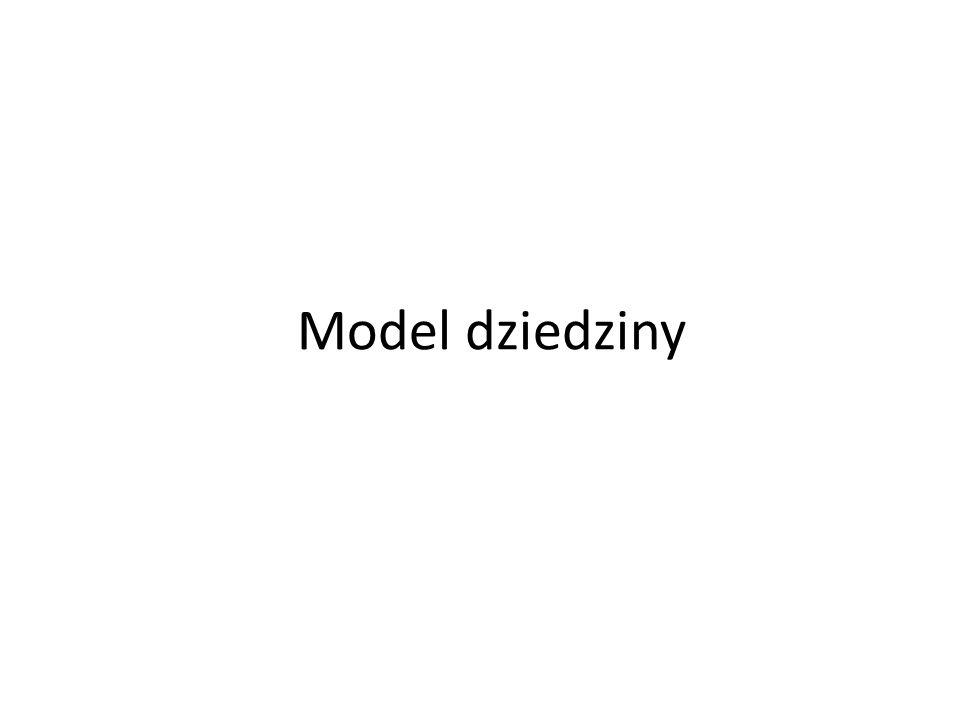 Modelowanie dziedziny Model dziedziny odzwierciedla statyczne aspekty świata rzeczywistego Modelowanie z definicji upraszcza rzeczywistość Modeluje się tylko wybrane aspekty rzeczywistości 3 Model dziedziny Modelowanie - odwzorowywanie bytów świata rzeczywistego i powiązań między nimi w obiekty i powiązania miedzy obiektami