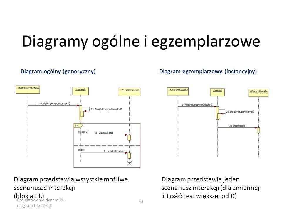 Diagramy ogólne i egzemplarzowe Projektowanie dynamiki - diagram interakcji 43 Diagram ogólny (generyczny)Diagram egzemplarzowy (instancyjny) Diagram
