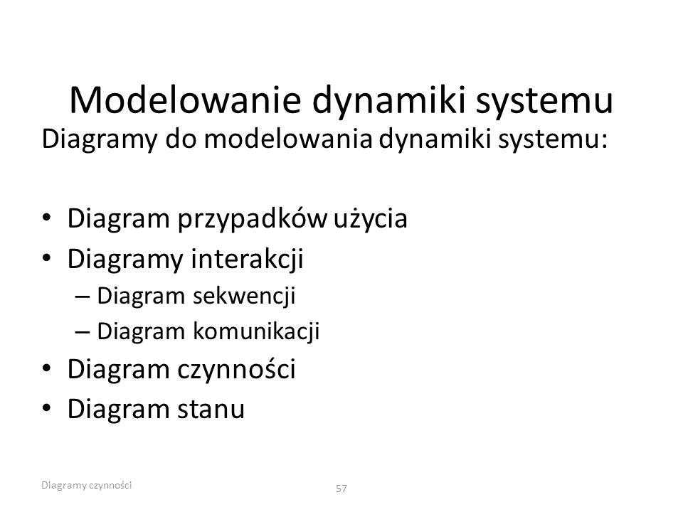 Modelowanie dynamiki systemu Diagramy do modelowania dynamiki systemu: Diagram przypadków użycia Diagramy interakcji – Diagram sekwencji – Diagram kom