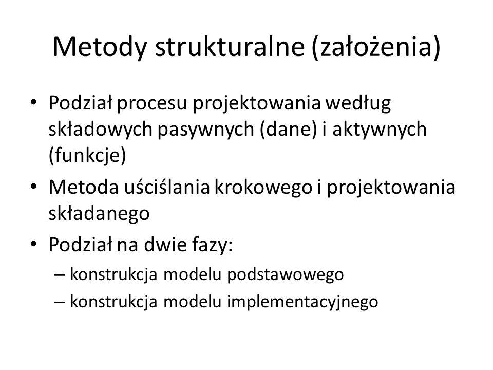 Metody strukturalne (założenia) Podział procesu projektowania według składowych pasywnych (dane) i aktywnych (funkcje) Metoda uściślania krokowego i p