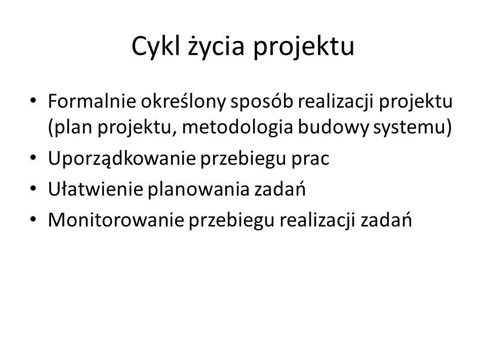 Cykl życia projektu Formalnie określony sposób realizacji projektu (plan projektu, metodologia budowy systemu) Uporządkowanie przebiegu prac Ułatwieni