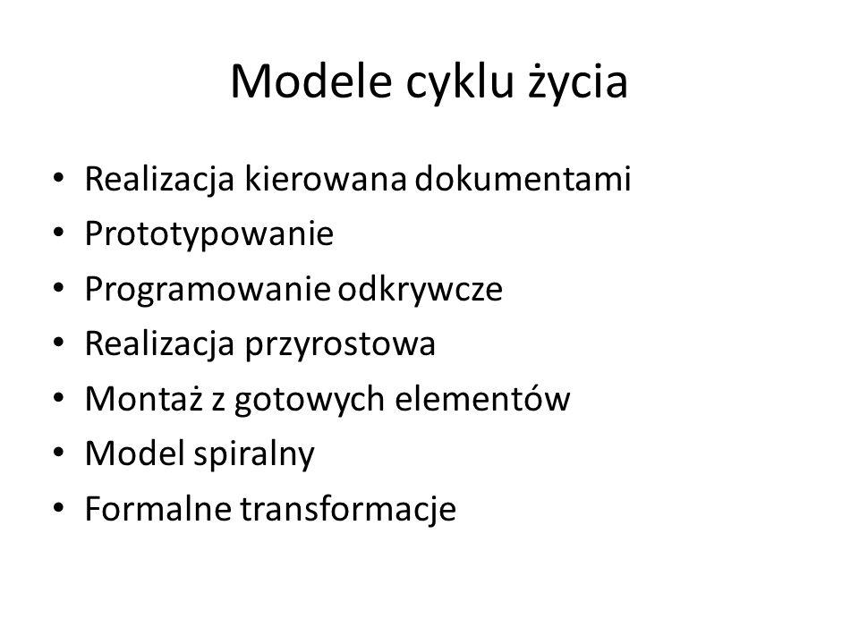 Modele cyklu życia Realizacja kierowana dokumentami Prototypowanie Programowanie odkrywcze Realizacja przyrostowa Montaż z gotowych elementów Model sp