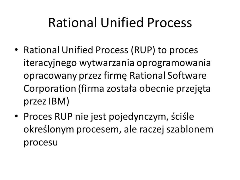 Rational Unified Process Rational Unified Process (RUP) to proces iteracyjnego wytwarzania oprogramowania opracowany przez firmę Rational Software Cor