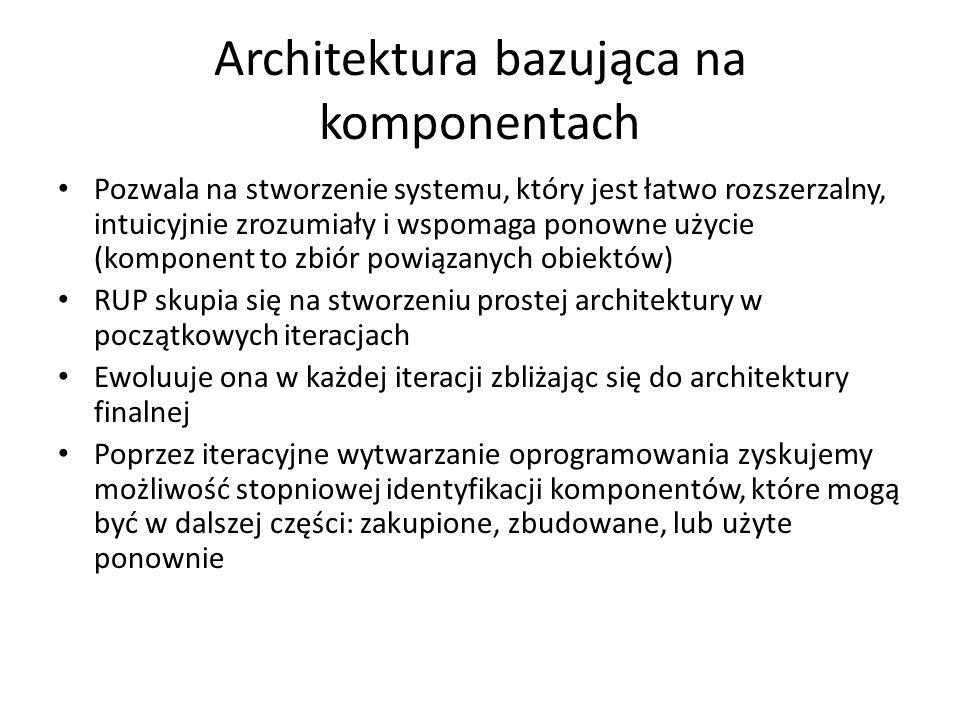 Architektura bazująca na komponentach Pozwala na stworzenie systemu, który jest łatwo rozszerzalny, intuicyjnie zrozumiały i wspomaga ponowne użycie (