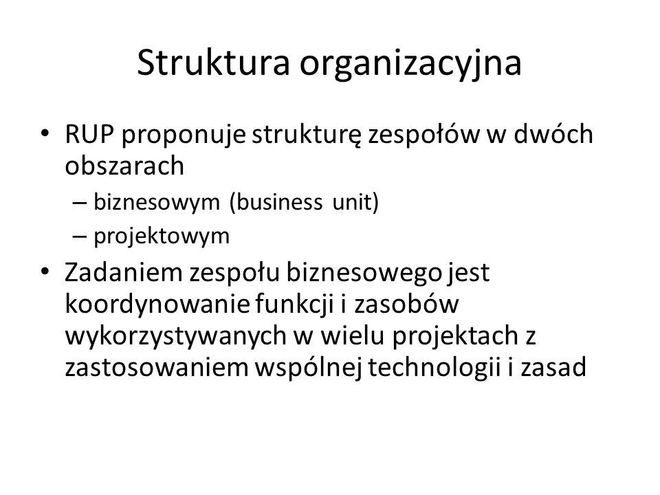Struktura organizacyjna RUP proponuje strukturę zespołów w dwóch obszarach – biznesowym (business unit) – projektowym Zadaniem zespołu biznesowego jes