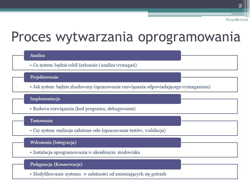 Proces wytwarzania oprogramowania Przypadki użycia 2 Co system będzie robił (zebranie i analiza wymagań) Analiza Jak system będzie zbudowany (opracowa