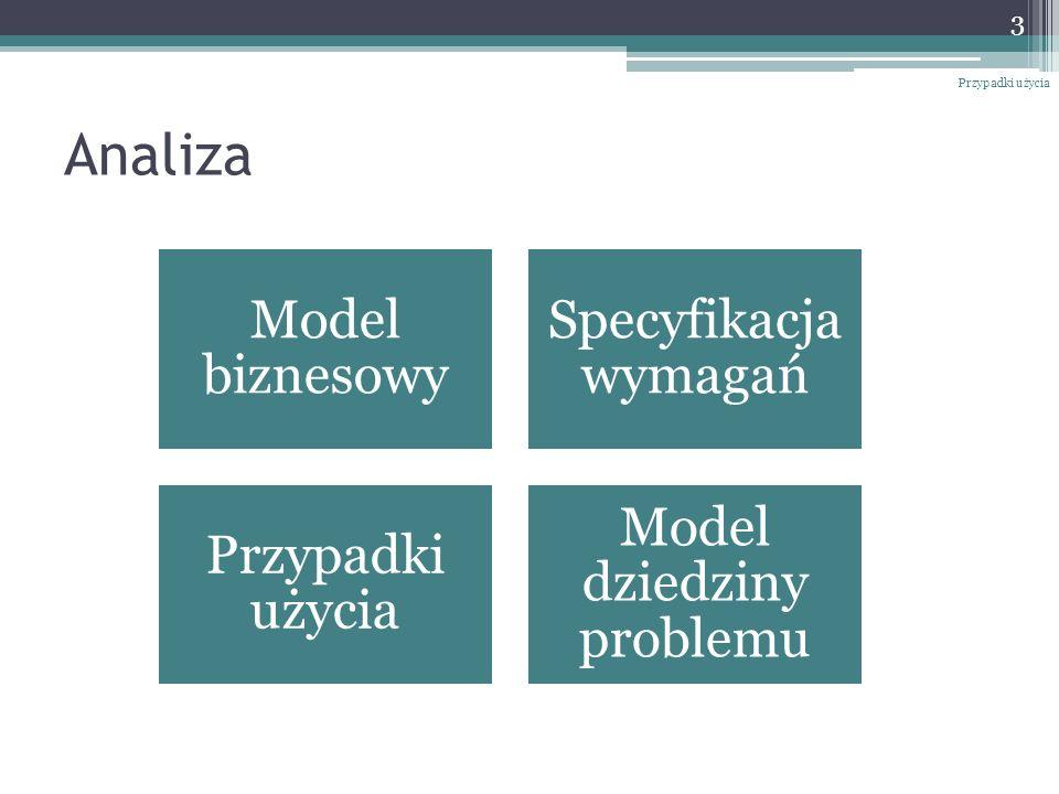 Analiza Przypadki użycia 3 Model biznesowy Specyfikacja wymagań Przypadki użycia Model dziedziny problemu