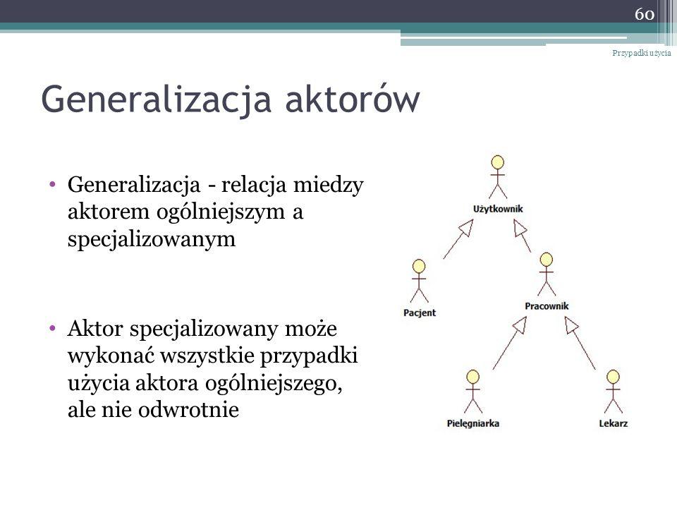 Generalizacja aktorów Generalizacja - relacja miedzy aktorem ogólniejszym a specjalizowanym Aktor specjalizowany może wykonać wszystkie przypadki użyc