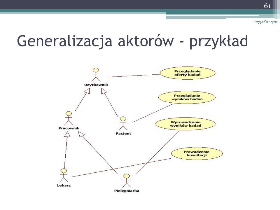 Generalizacja aktorów - przykład Przypadki użycia 61