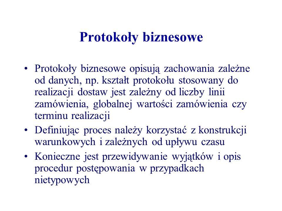 Protokoły biznesowe Protokoły biznesowe opisują zachowania zależne od danych, np. kształt protokołu stosowany do realizacji dostaw jest zależny od lic
