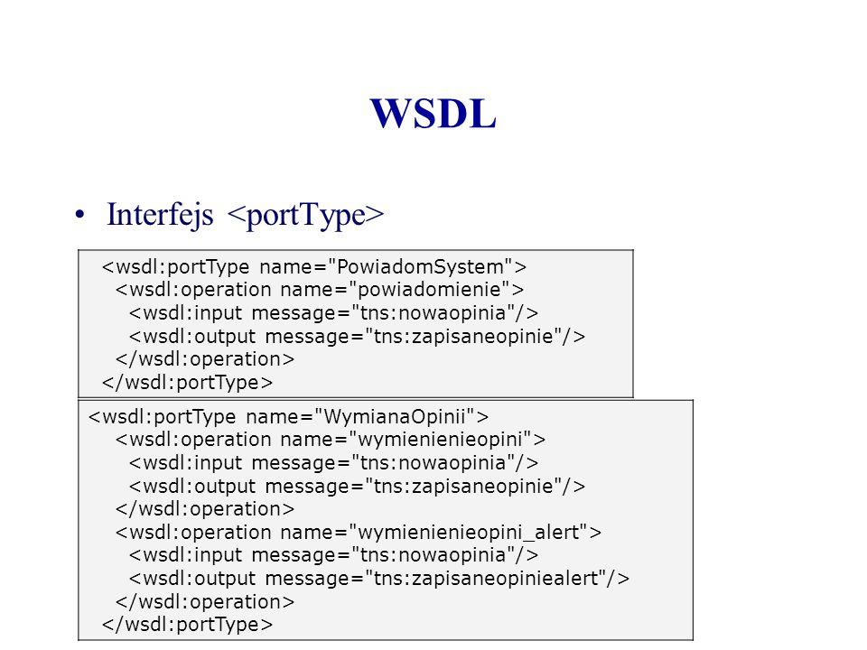WSDL Interfejs