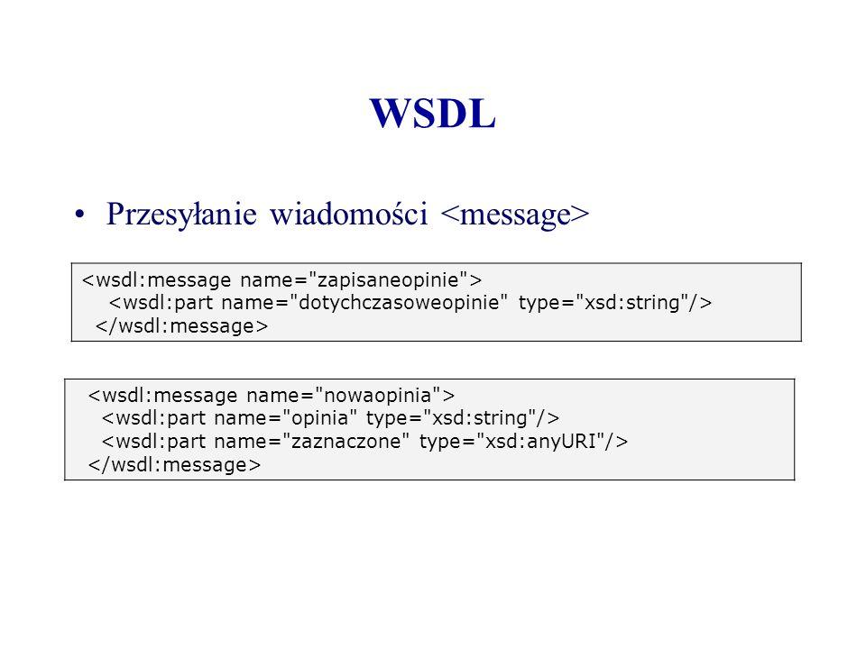 WSDL Przesyłanie wiadomości