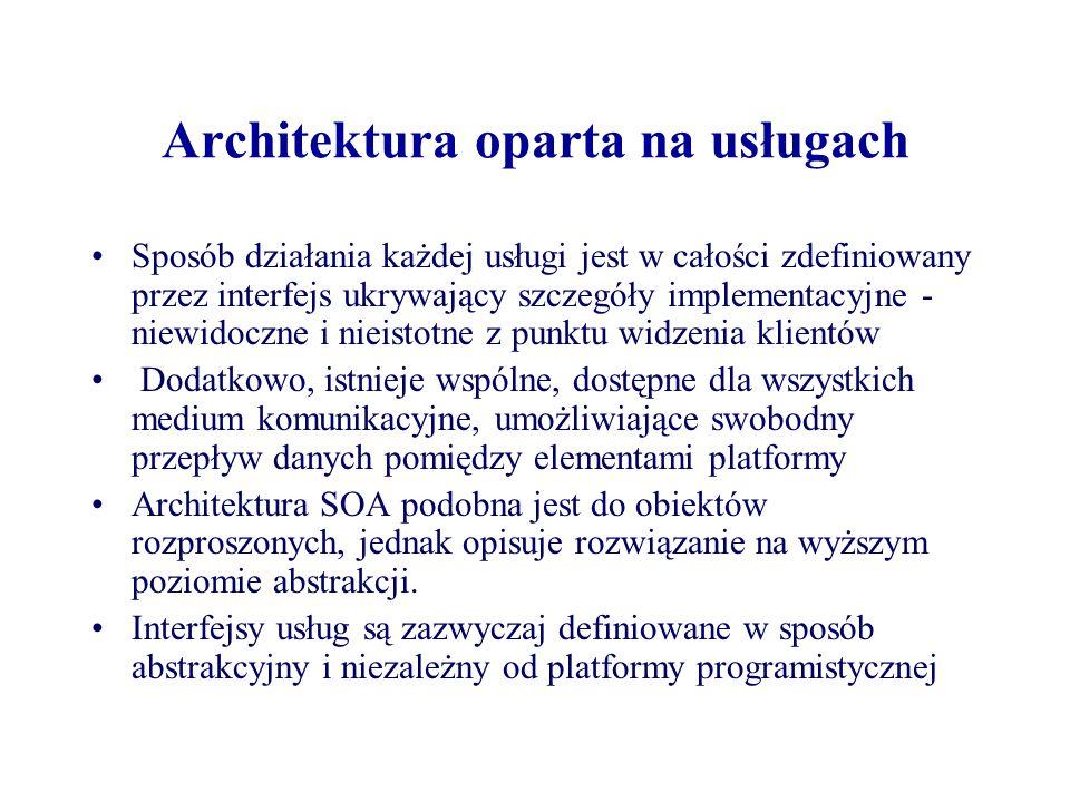 Architektura oparta na usługach Sposób działania każdej usługi jest w całości zdefiniowany przez interfejs ukrywający szczegóły implementacyjne - niew