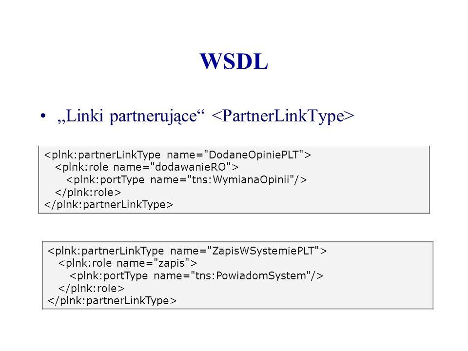 WSDL Linki partnerujące