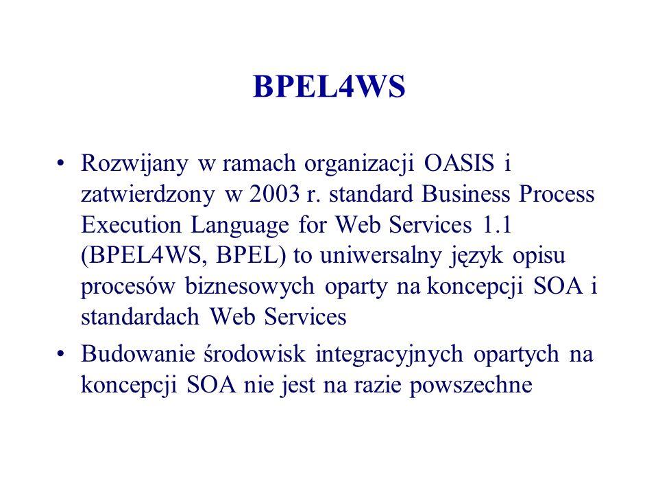 BPEL4WS Rozwijany w ramach organizacji OASIS i zatwierdzony w 2003 r. standard Business Process Execution Language for Web Services 1.1 (BPEL4WS, BPEL