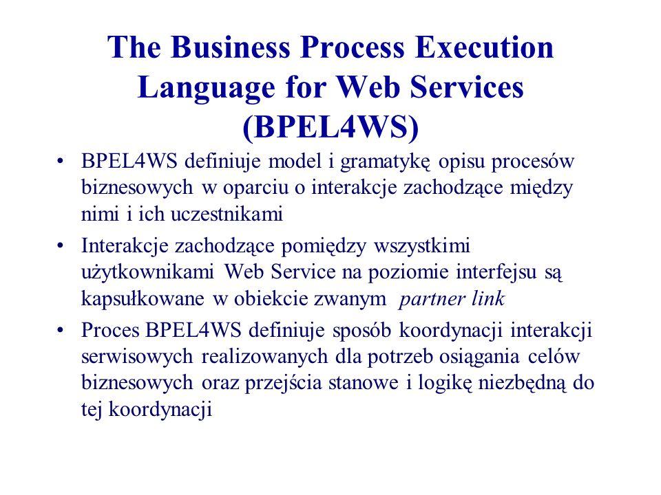 The Business Process Execution Language for Web Services (BPEL4WS) BPEL4WS definiuje model i gramatykę opisu procesów biznesowych w oparciu o interakc