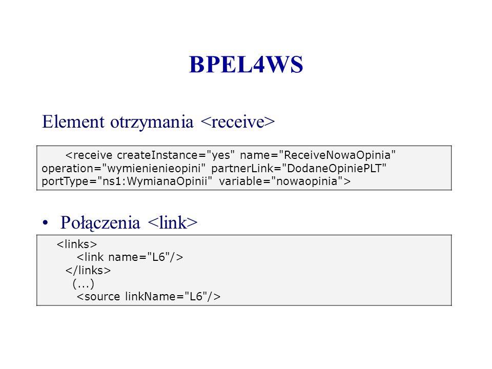 BPEL4WS Element otrzymania Połączenia (...)