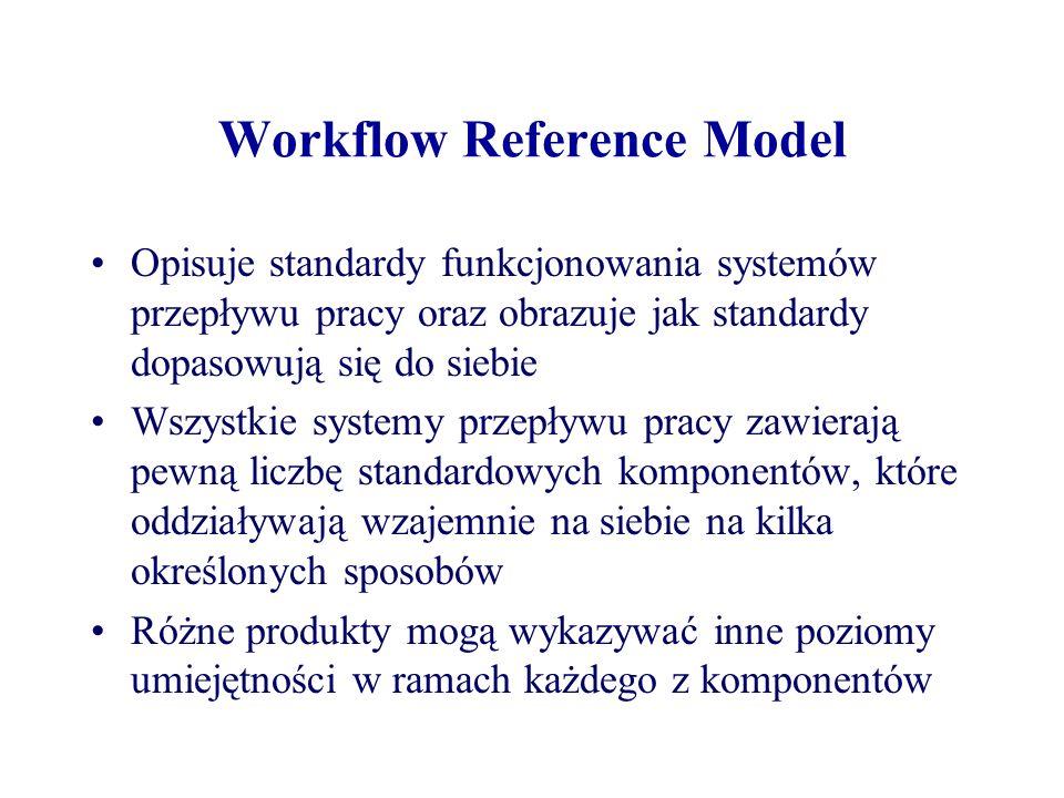 Workflow Reference Model Opisuje standardy funkcjonowania systemów przepływu pracy oraz obrazuje jak standardy dopasowują się do siebie Wszystkie syst