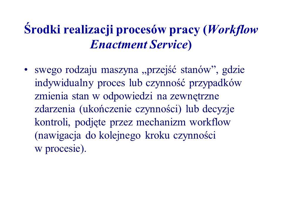 Środki realizacji procesów pracy (Workflow Enactment Service) swego rodzaju maszyna przejść stanów, gdzie indywidualny proces lub czynność przypadków