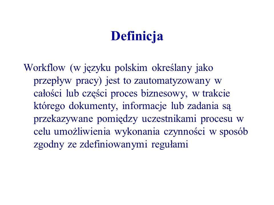 Workflow Definition Interchange (Interface 1)