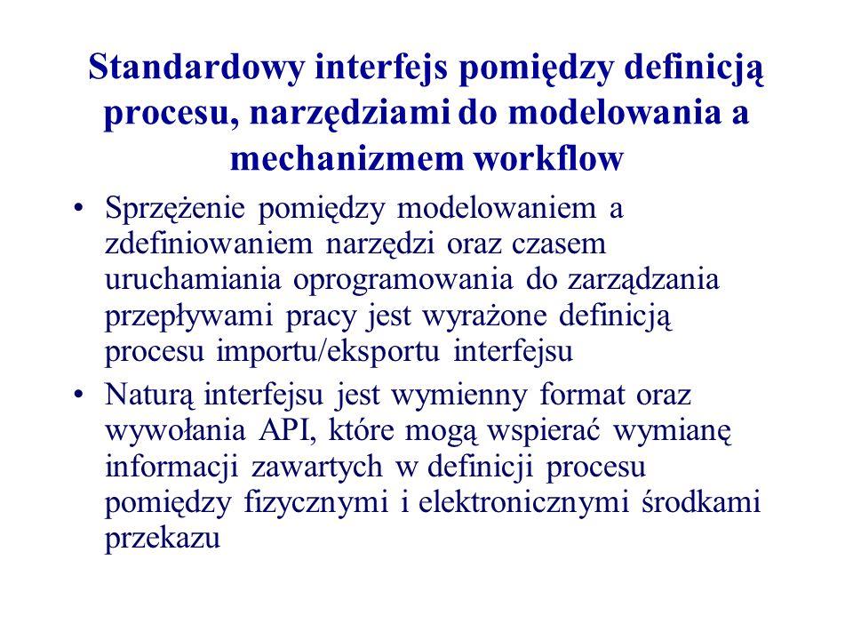 Standardowy interfejs pomiędzy definicją procesu, narzędziami do modelowania a mechanizmem workflow Sprzężenie pomiędzy modelowaniem a zdefiniowaniem