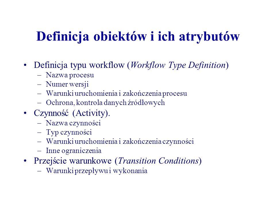 Definicja obiektów i ich atrybutów Definicja typu workflow (Workflow Type Definition) –Nazwa procesu –Numer wersji –Warunki uruchomienia i zakończenia
