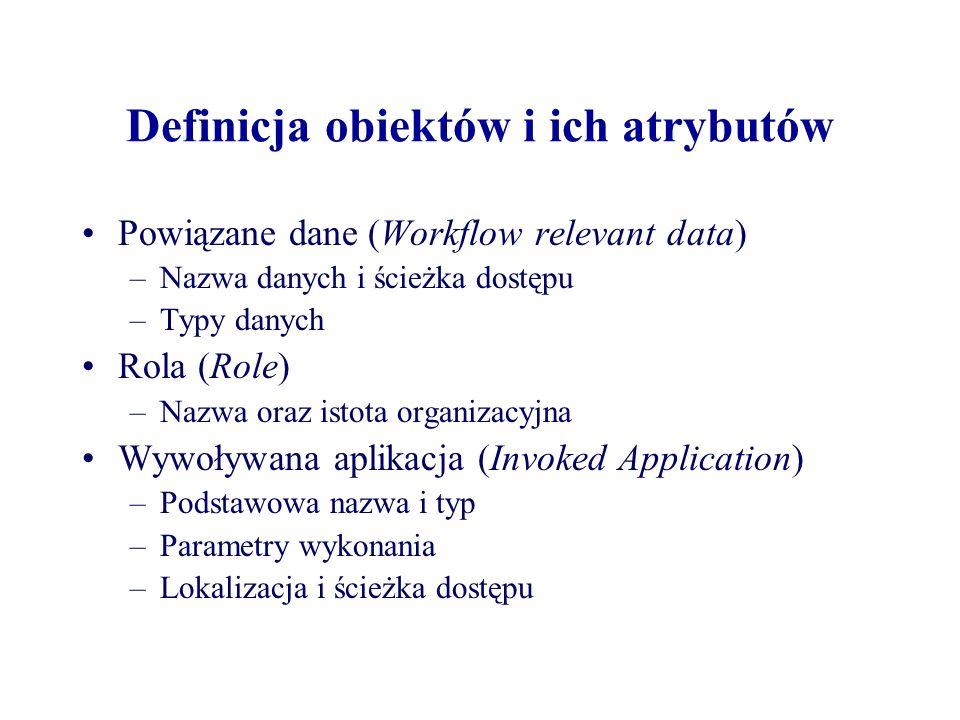 Definicja obiektów i ich atrybutów Powiązane dane (Workflow relevant data) –Nazwa danych i ścieżka dostępu –Typy danych Rola (Role) –Nazwa oraz istota