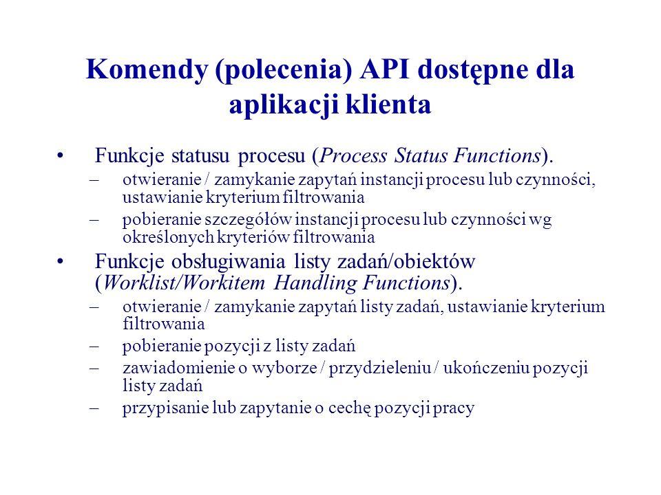 Komendy (polecenia) API dostępne dla aplikacji klienta Funkcje statusu procesu (Process Status Functions). –otwieranie / zamykanie zapytań instancji p
