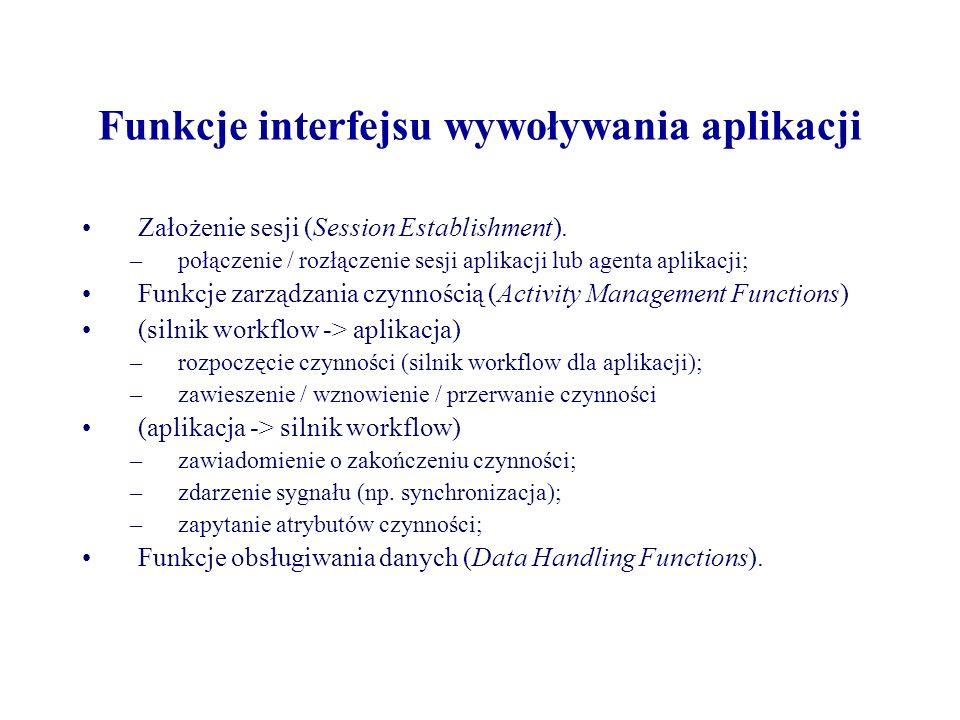 Funkcje interfejsu wywoływania aplikacji Założenie sesji (Session Establishment). –połączenie / rozłączenie sesji aplikacji lub agenta aplikacji; Funk