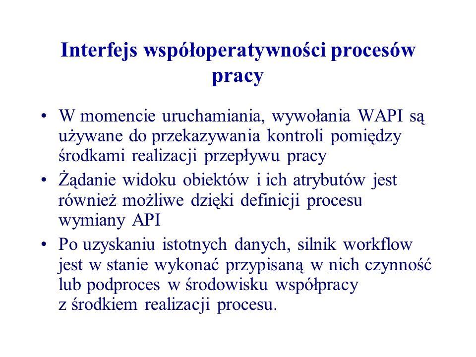 Interfejs współoperatywności procesów pracy W momencie uruchamiania, wywołania WAPI są używane do przekazywania kontroli pomiędzy środkami realizacji