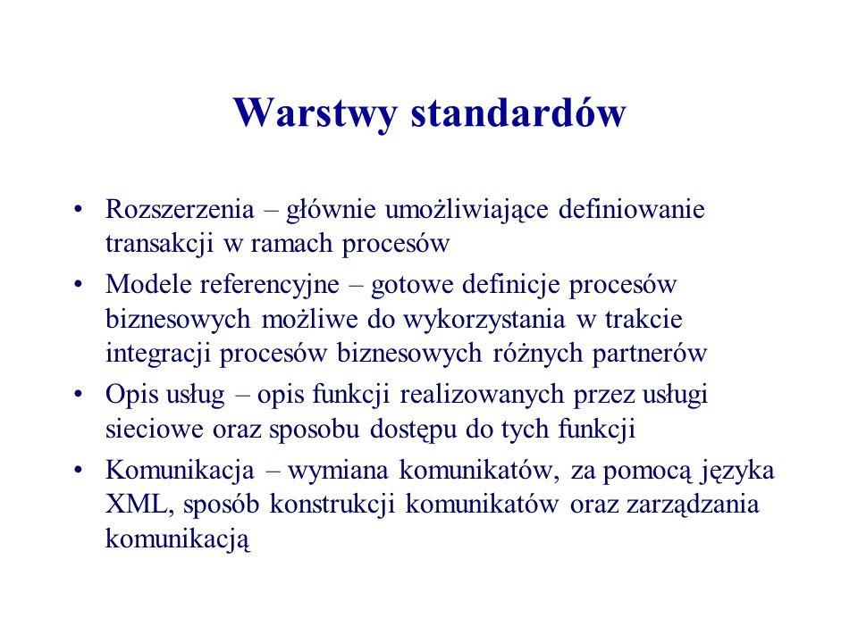 Warstwy standardów Rozszerzenia – głównie umożliwiające definiowanie transakcji w ramach procesów Modele referencyjne – gotowe definicje procesów bizn