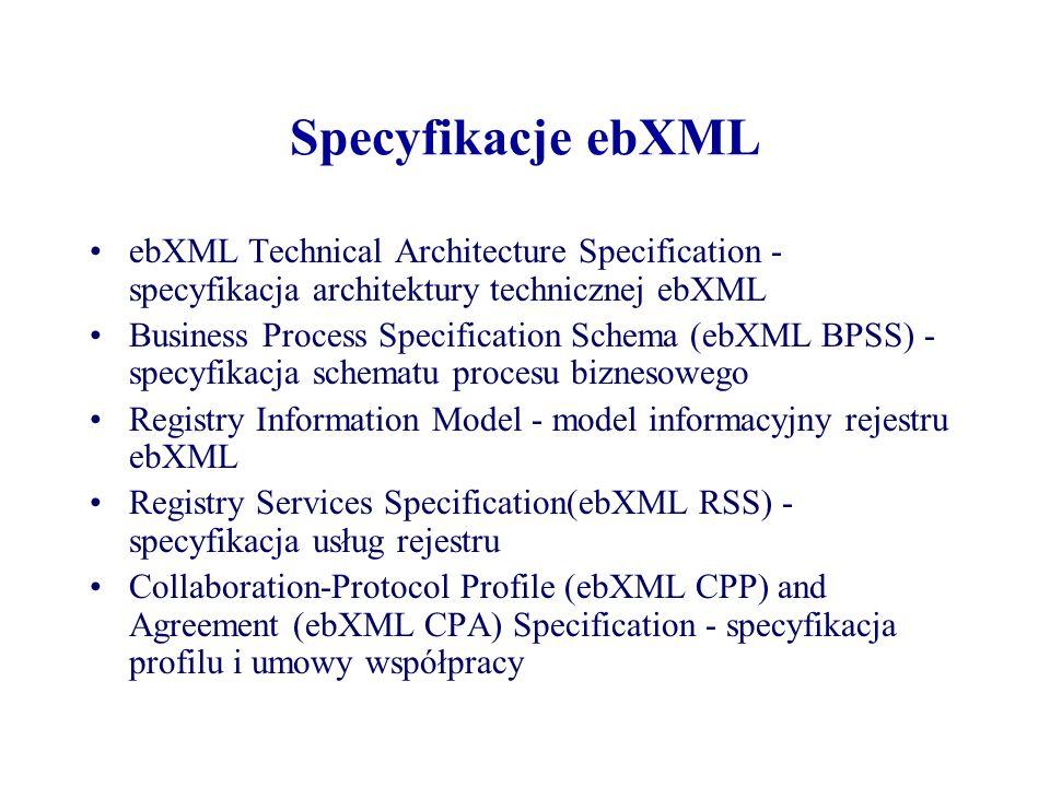 Specyfikacje ebXML ebXML Technical Architecture Specification - specyfikacja architektury technicznej ebXML Business Process Specification Schema (ebX
