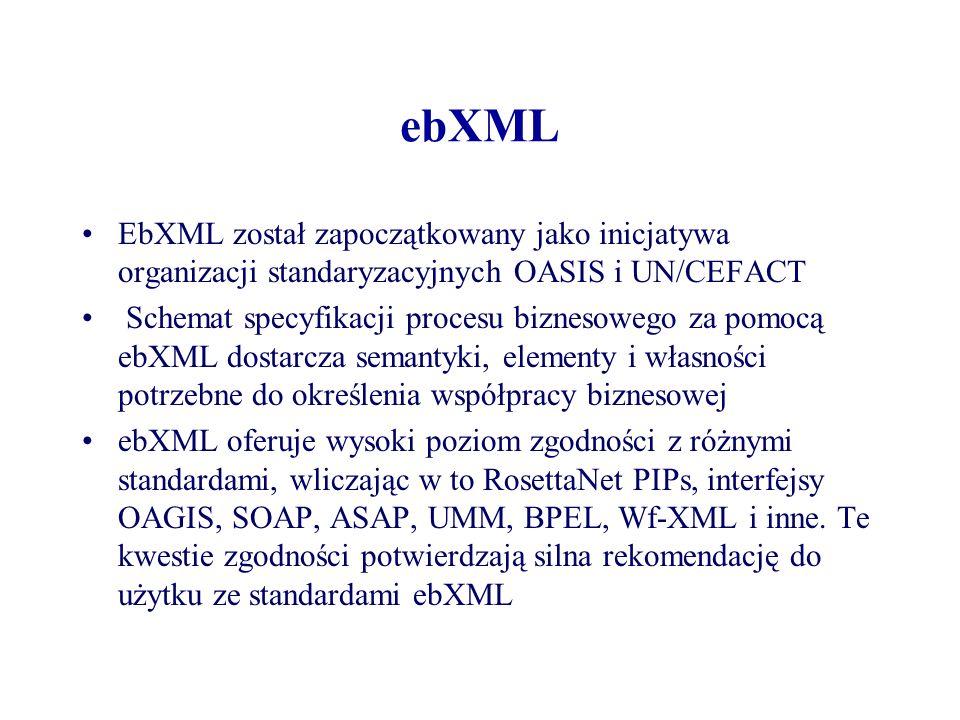 ebXML EbXML został zapoczątkowany jako inicjatywa organizacji standaryzacyjnych OASIS i UN/CEFACT Schemat specyfikacji procesu biznesowego za pomocą e