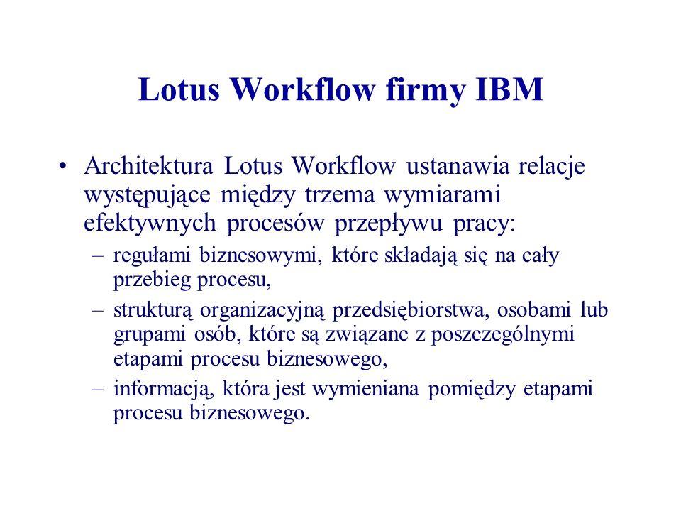 Lotus Workflow firmy IBM Architektura Lotus Workflow ustanawia relacje występujące między trzema wymiarami efektywnych procesów przepływu pracy: –regu