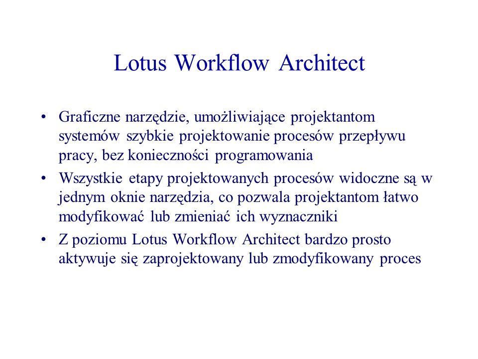 Lotus Workflow Architect Graficzne narzędzie, umożliwiające projektantom systemów szybkie projektowanie procesów przepływu pracy, bez konieczności pro