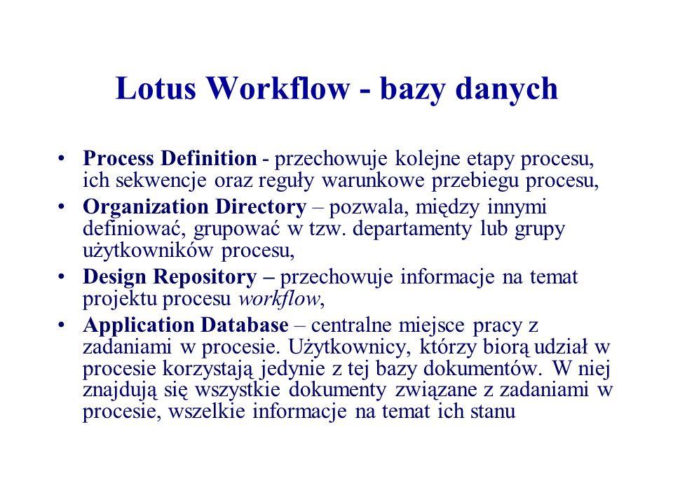 Lotus Workflow - bazy danych Process Definition - przechowuje kolejne etapy procesu, ich sekwencje oraz reguły warunkowe przebiegu procesu, Organizati