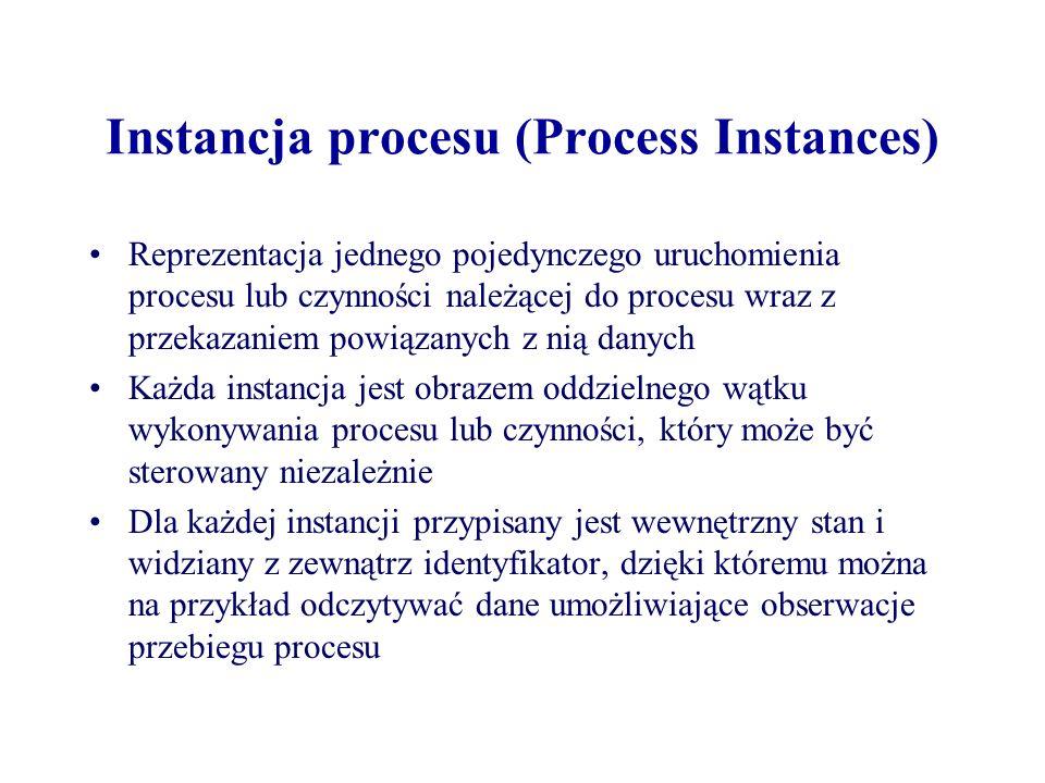 Instancja procesu (Process Instances) Reprezentacja jednego pojedynczego uruchomienia procesu lub czynności należącej do procesu wraz z przekazaniem p