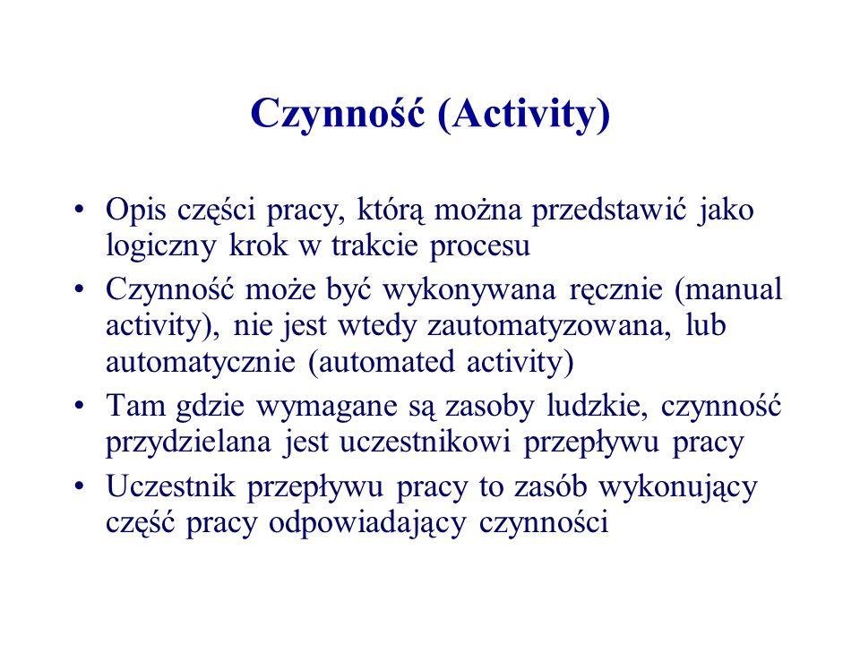 Czynność (Activity) Opis części pracy, którą można przedstawić jako logiczny krok w trakcie procesu Czynność może być wykonywana ręcznie (manual activ