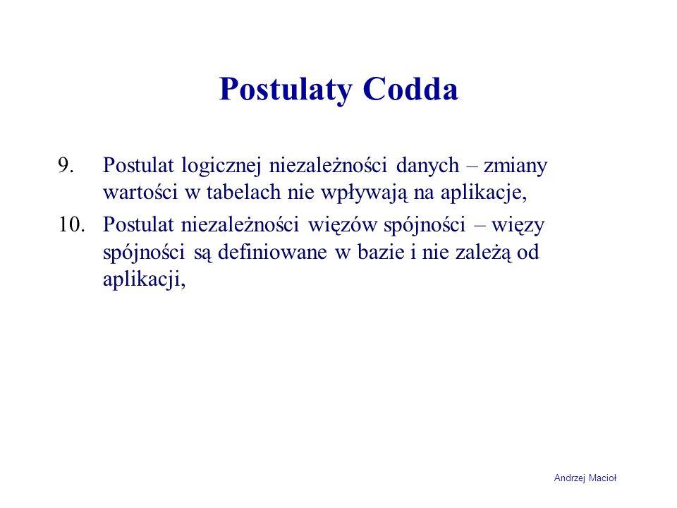 Andrzej Macioł Postulaty Codda 9.Postulat logicznej niezależności danych – zmiany wartości w tabelach nie wpływają na aplikacje, 10.Postulat niezależn