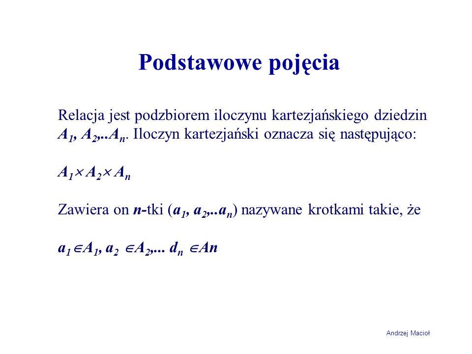Andrzej Macioł Podstawowe pojęcia Relacja jest podzbiorem iloczynu kartezjańskiego dziedzin A 1, A 2,..A n. Iloczyn kartezjański oznacza się następują