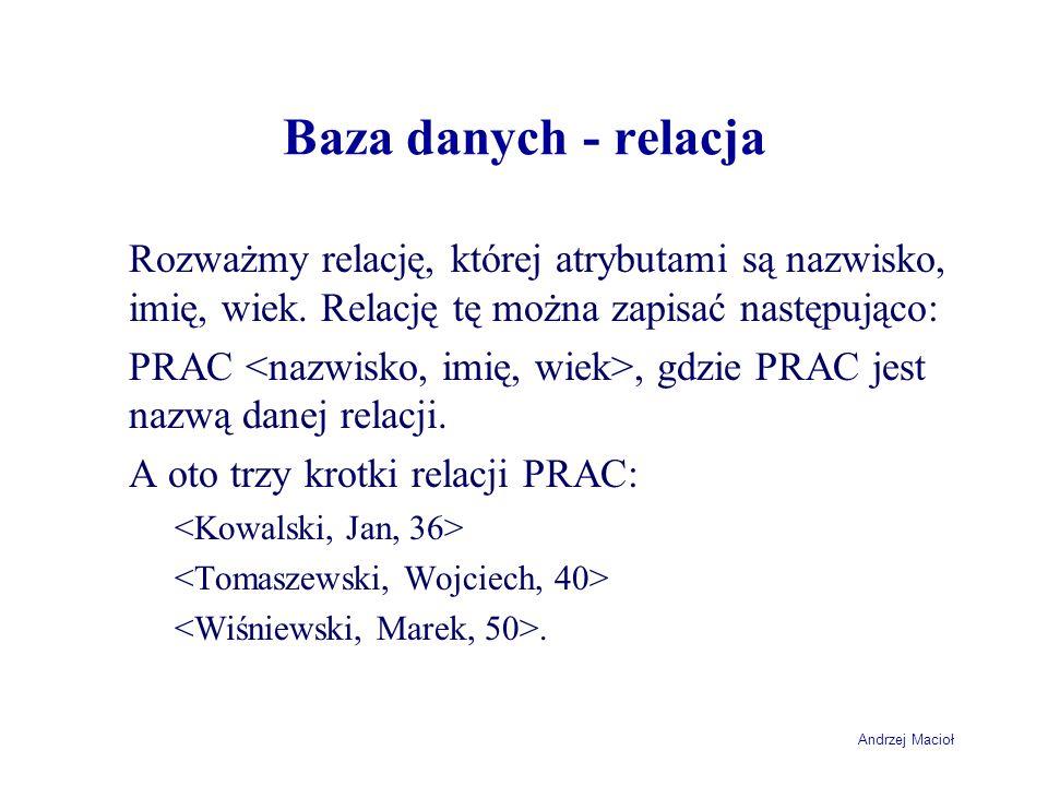 Andrzej Macioł Baza danych - relacja Rozważmy relację, której atrybutami są nazwisko, imię, wiek. Relację tę można zapisać następująco: PRAC, gdzie PR
