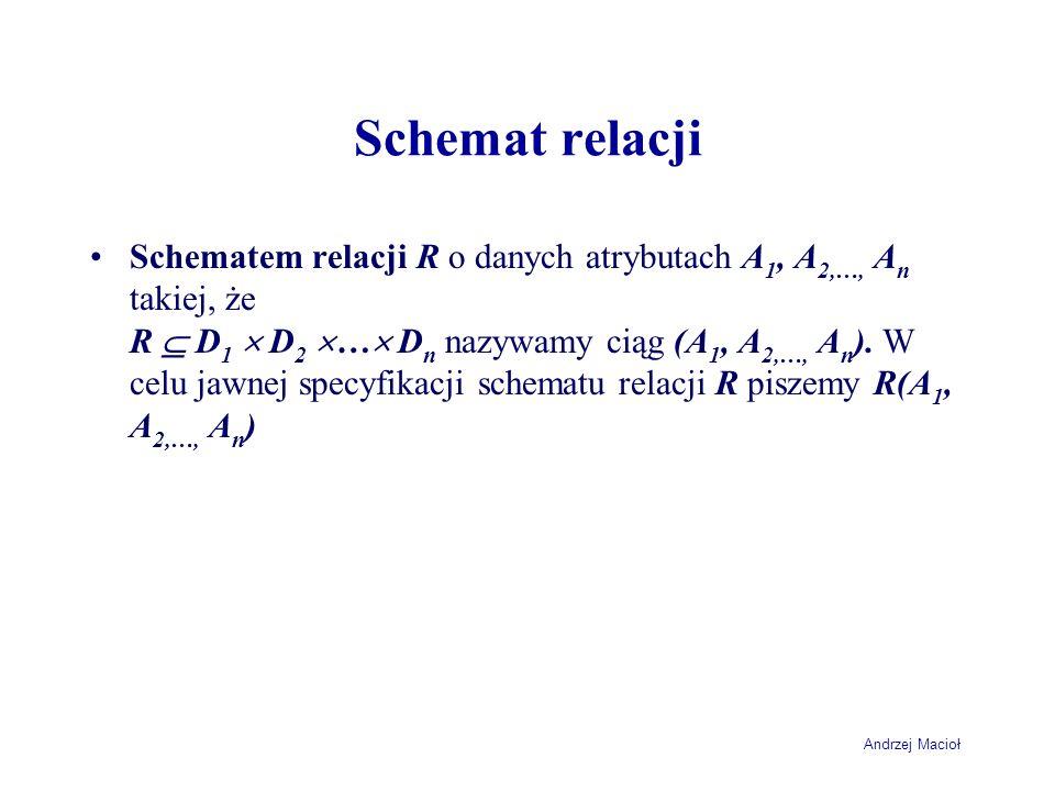 Andrzej Macioł Schemat relacji Schematem relacji R o danych atrybutach A 1, A 2,…, A n takiej, że R D 1 D 2 … D n nazywamy ciąg (A 1, A 2,…, A n ). W
