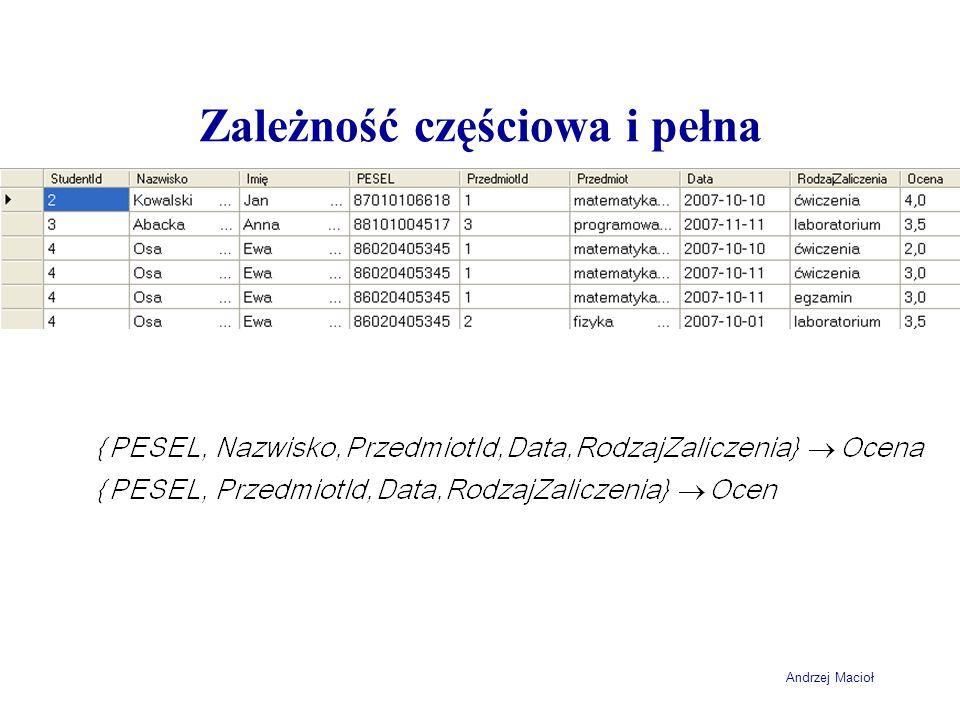 Andrzej Macioł Zależność częściowa i pełna