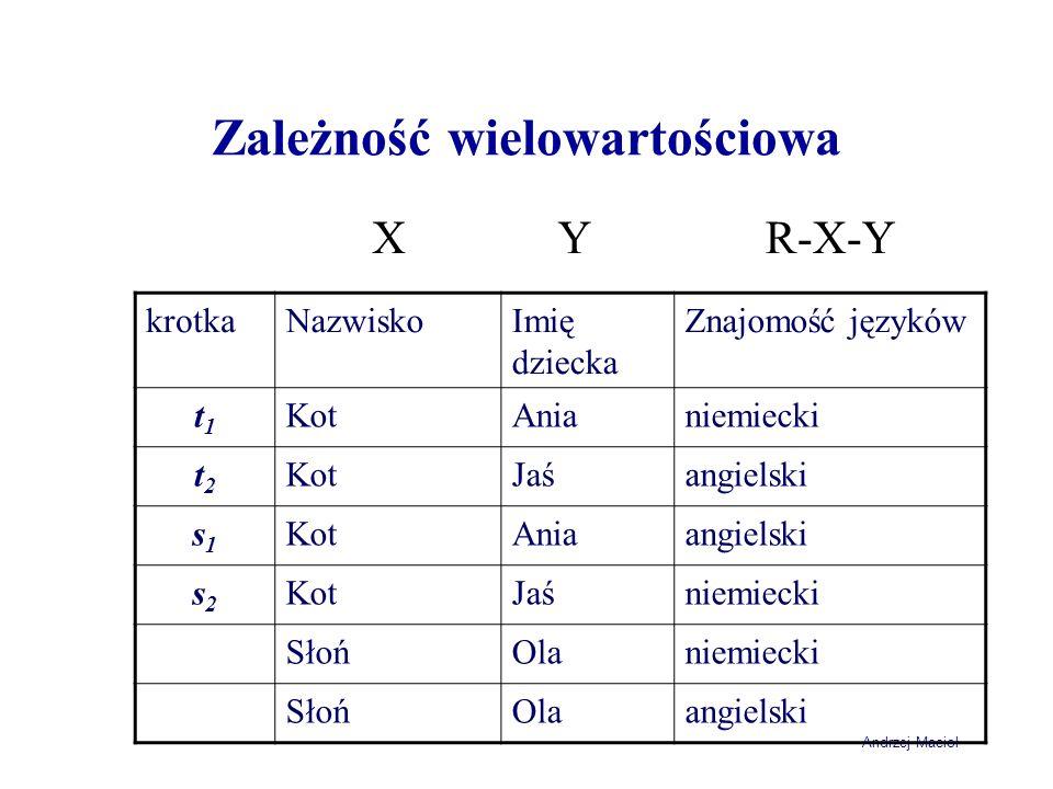 Andrzej Macioł Zależność wielowartościowa krotkaNazwiskoImię dziecka Znajomość języków t1t1 KotAnianiemiecki t2t2 KotJaśangielski s1s1 KotAniaangielsk