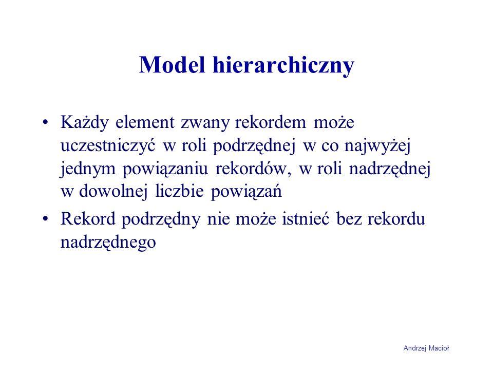 Andrzej Macioł Model hierarchiczny Każdy element zwany rekordem może uczestniczyć w roli podrzędnej w co najwyżej jednym powiązaniu rekordów, w roli n