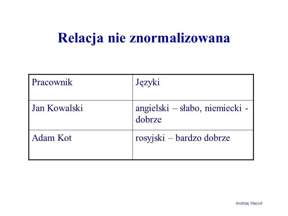 Andrzej Macioł Relacja nie znormalizowana PracownikJęzyki Jan Kowalskiangielski – słabo, niemiecki - dobrze Adam Kotrosyjski – bardzo dobrze