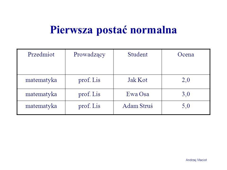 Andrzej Macioł Pierwsza postać normalna PrzedmiotProwadzącyStudentOcena matematykaprof. LisJak Kot2,0 matematykaprof. LisEwa Osa3,0 matematykaprof. Li