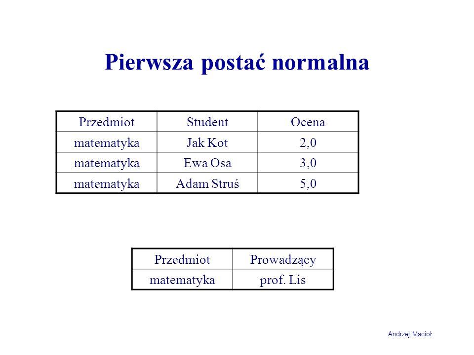 Andrzej Macioł Pierwsza postać normalna PrzedmiotStudentOcena matematykaJak Kot2,0 matematykaEwa Osa3,0 matematykaAdam Struś5,0 PrzedmiotProwadzący ma